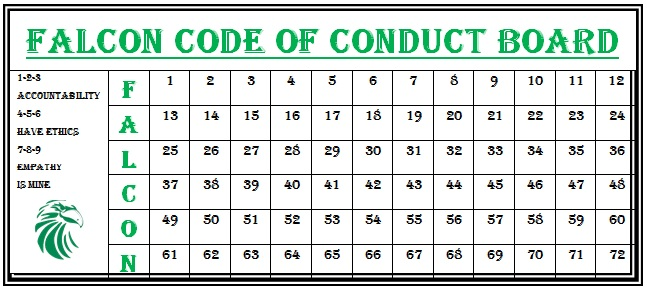F.C.C. (Falcon Code of Conduct) Reward Board