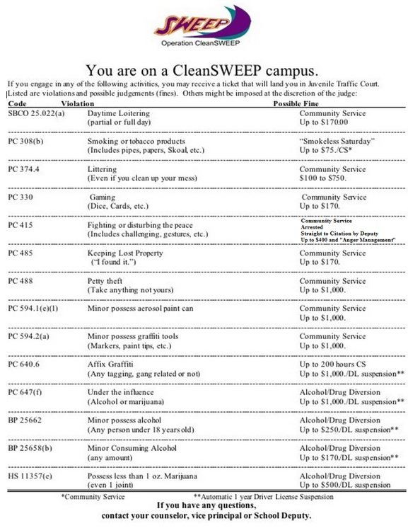 CleanSWEEP Citations